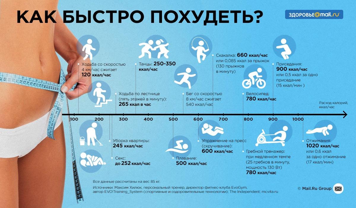 Как быстро похудеть.jpg