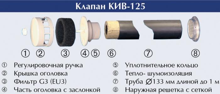 kiv-125.jpeg